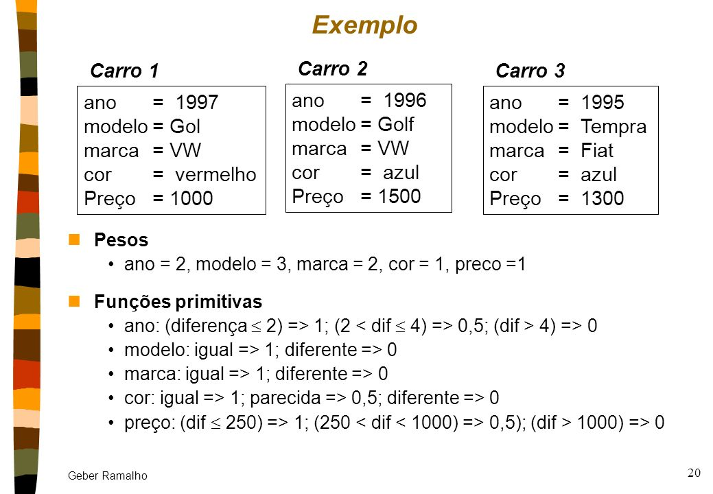 Geber Ramalho 19 wi - peso da característica i a xi e a yi - valores da característica f nos casos C e S sim i - função primitiva para a característic