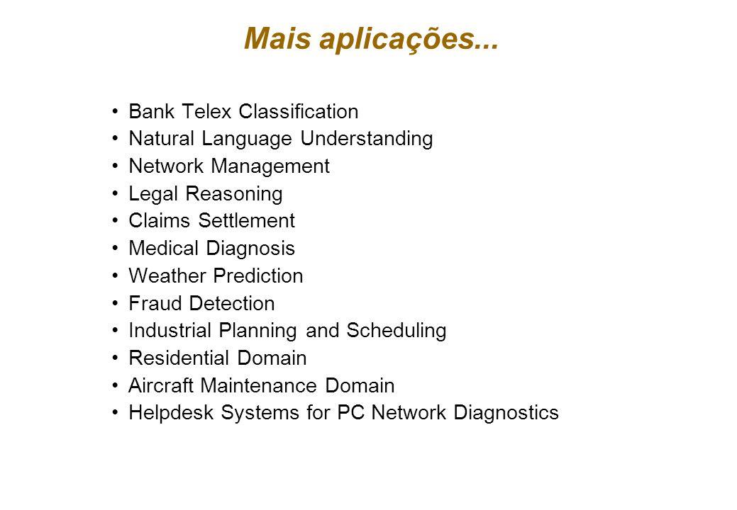 Geber Ramalho 30 Aplicações: estado da arte nTodas as classes de problemas dos SE´s diagnóstico, planejamento, scheduling, interpretação, cozinha, des