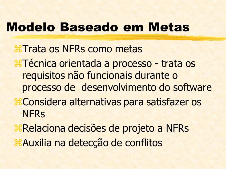 Modelo Baseado em Metas zTrata os NFRs como metas zTécnica orientada a processo - trata os requisitos não funcionais durante o processo de desenvolvim