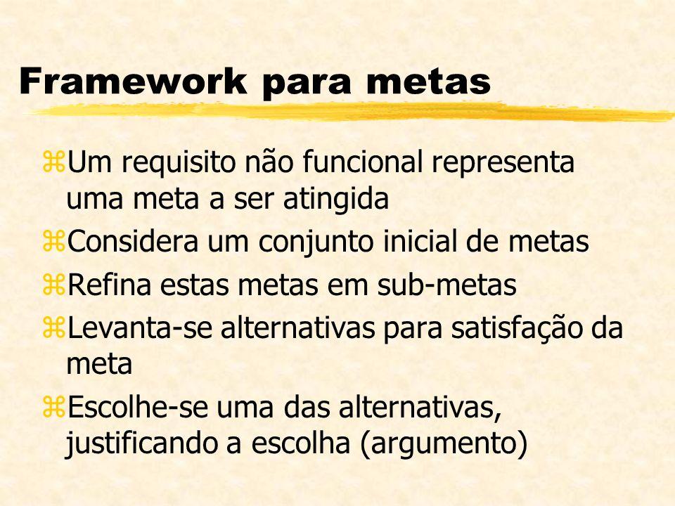 Framework para metas zUm requisito não funcional representa uma meta a ser atingida zConsidera um conjunto inicial de metas zRefina estas metas em sub