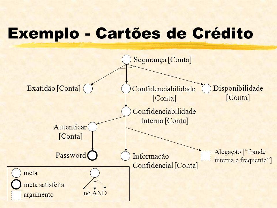 Informação Confidencial [Conta] Disponibilidade [Conta] Exemplo - Cartões de Crédito Segurança [Conta] Confidenciabilidade [Conta] Exatidão [Conta] Co
