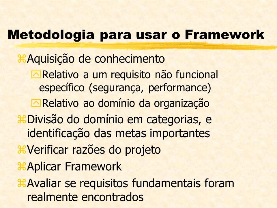 Metodologia para usar o Framework zAquisição de conhecimento yRelativo a um requisito não funcional específico (segurança, performance) yRelativo ao d