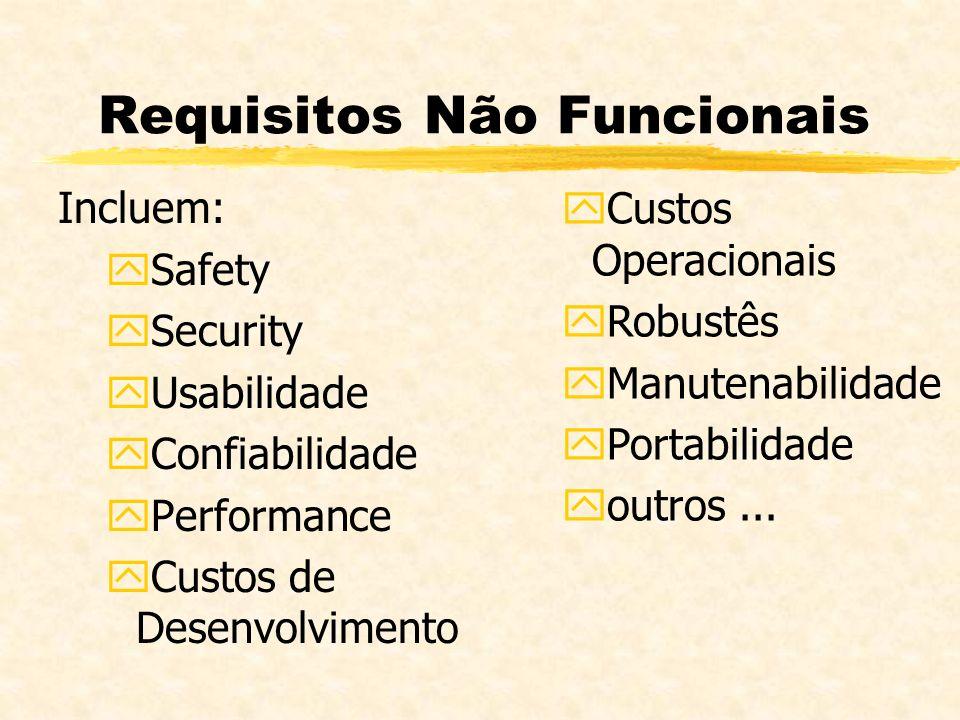Requisitos Não Funcionais Incluem: ySafety ySecurity yUsabilidade yConfiabilidade yPerformance yCustos de Desenvolvimento yCustos Operacionais yRobust