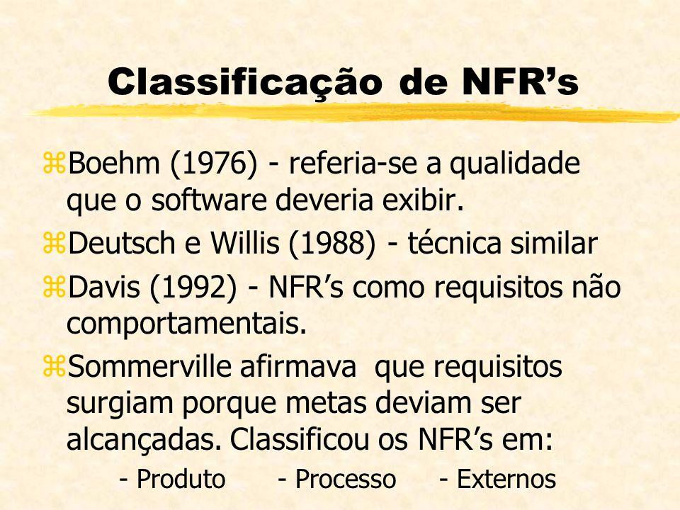 Classificação de NFRs zBoehm (1976) - referia-se a qualidade que o software deveria exibir. zDeutsch e Willis (1988) - técnica similar zDavis (1992) -