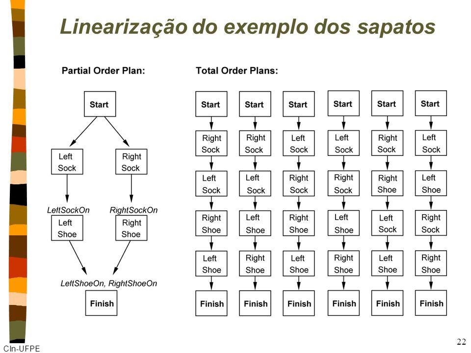 CIn-UFPE 21 Plano final: características nPlano final Completo - toda a pré-condição de todo passo é alcançada por algum outro passo Consistente - não