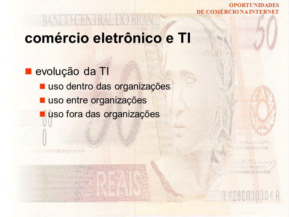 OPORTUNIDADES DE COMÉRCIO NA INTERNET comércio eletrônico o processo de fazer negócios eletronicamente, envolvendo a automação de várias transações en