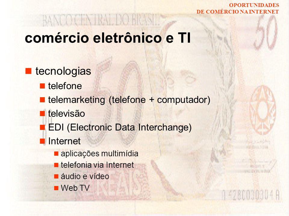 OPORTUNIDADES DE COMÉRCIO NA INTERNET comércio eletrônico e TI evolução da TI uso dentro das organizações uso entre organizações uso fora das organiza