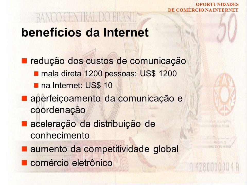 OPORTUNIDADES DE COMÉRCIO NA INTERNET para que as empresas estão usando a Internet comunicação transferência de dados logística contenção de despesas