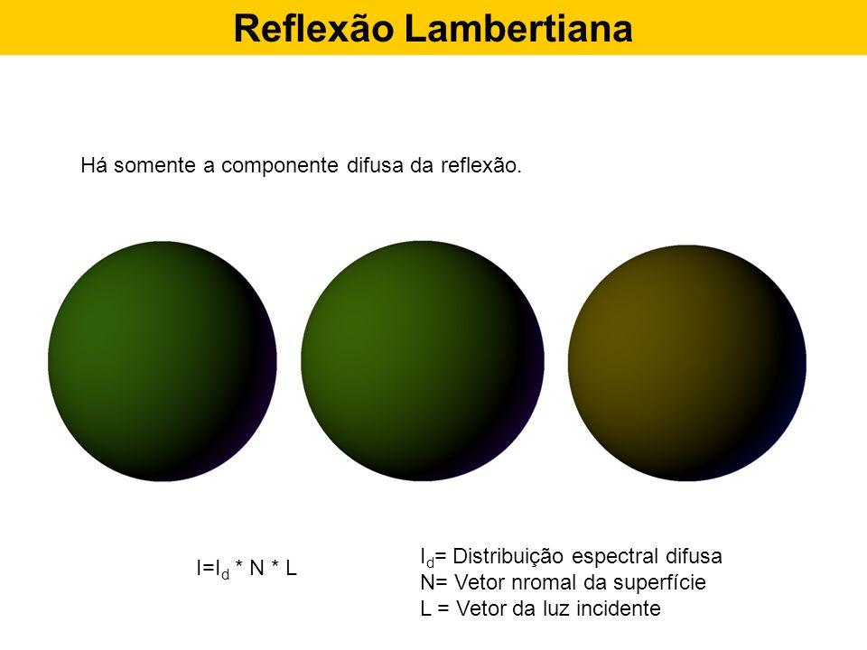 Reflexão Lambertiana Há somente a componente difusa da reflexão. I=I d * N * L I d = Distribuição espectral difusa N= Vetor nromal da superfície L = V