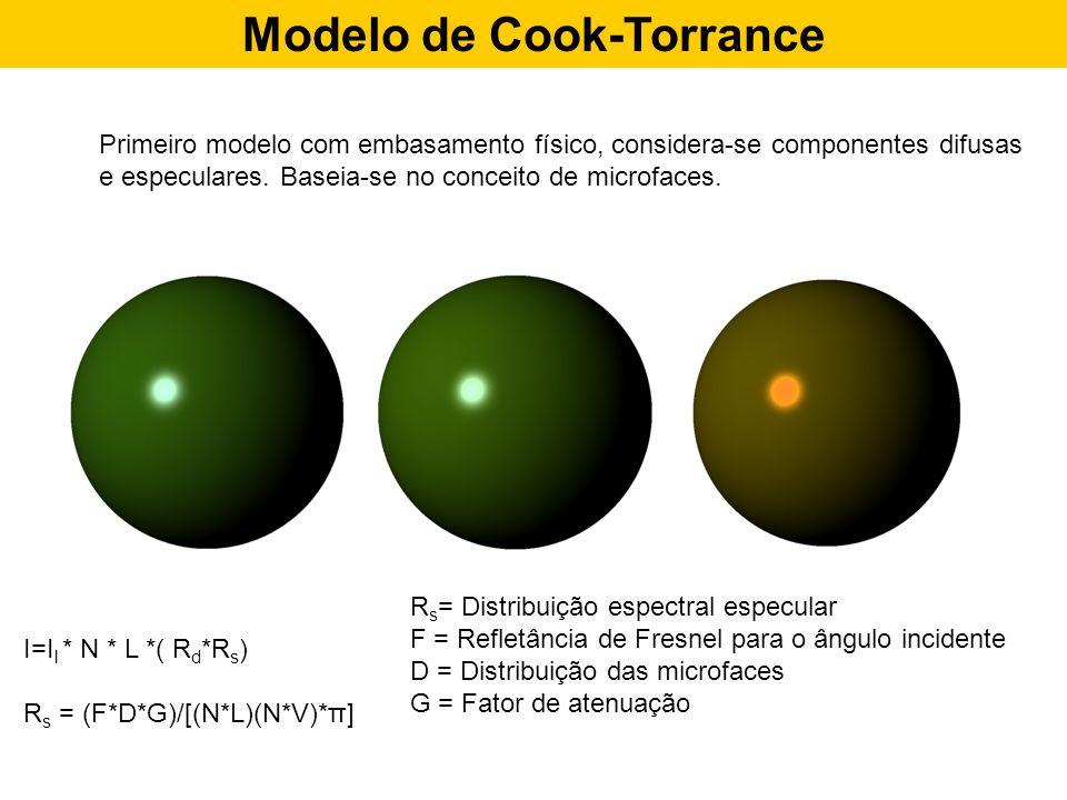 Modelo de Cook-Torrance Primeiro modelo com embasamento físico, considera-se componentes difusas e especulares. Baseia-se no conceito de microfaces. I