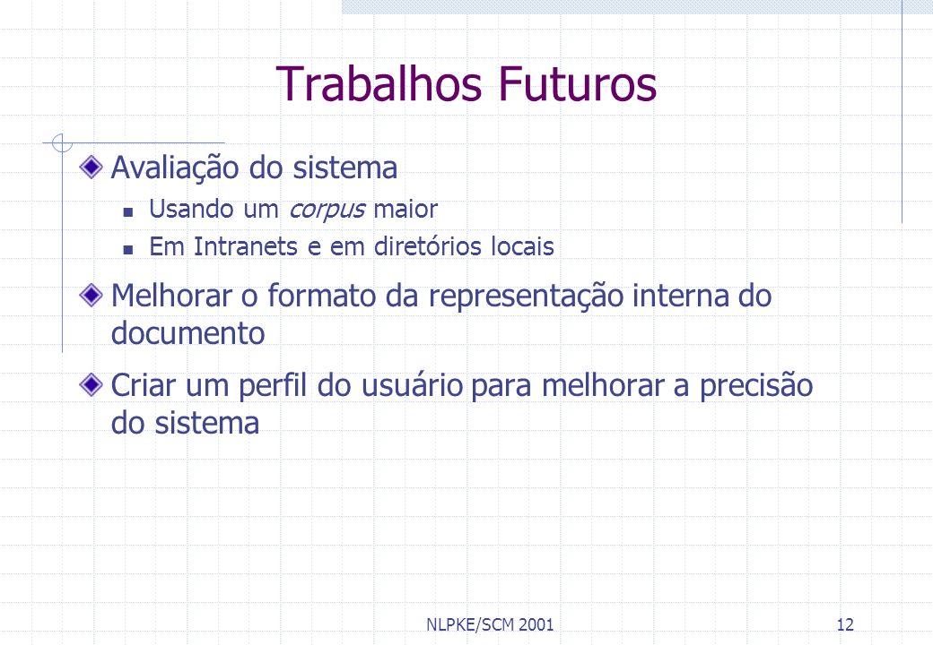 NLPKE/SCM 200112 Trabalhos Futuros Avaliação do sistema Usando um corpus maior Em Intranets e em diretórios locais Melhorar o formato da representação