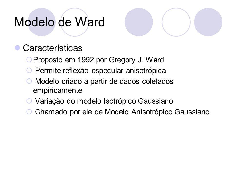 Modelo de Ward Características Proposto em 1992 por Gregory J. Ward Permite reflexão especular anisotrópica Modelo criado a partir de dados coletados