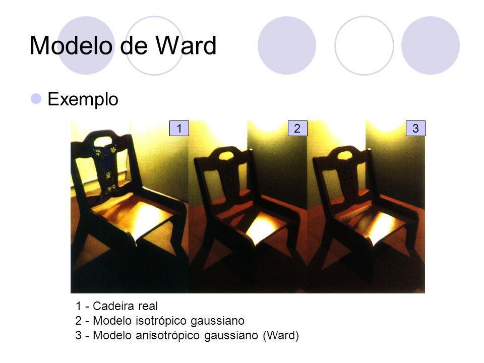 Modelo de Ward Exemplo 123 1 - Cadeira real 2 - Modelo isotrópico gaussiano 3 - Modelo anisotrópico gaussiano (Ward)