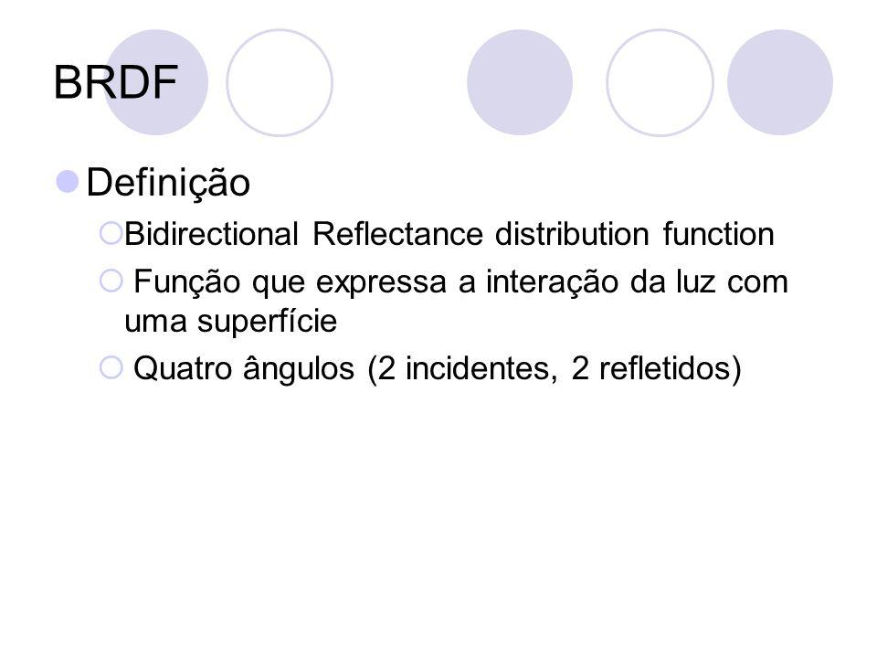 BRDF Definição Bidirectional Reflectance distribution function Função que expressa a interação da luz com uma superfície Quatro ângulos (2 incidentes,