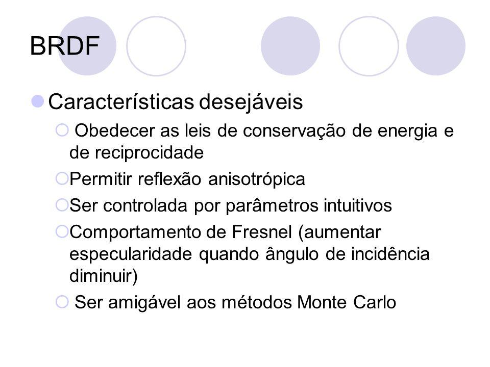 BRDF Características desejáveis Obedecer as leis de conservação de energia e de reciprocidade Permitir reflexão anisotrópica Ser controlada por parâme