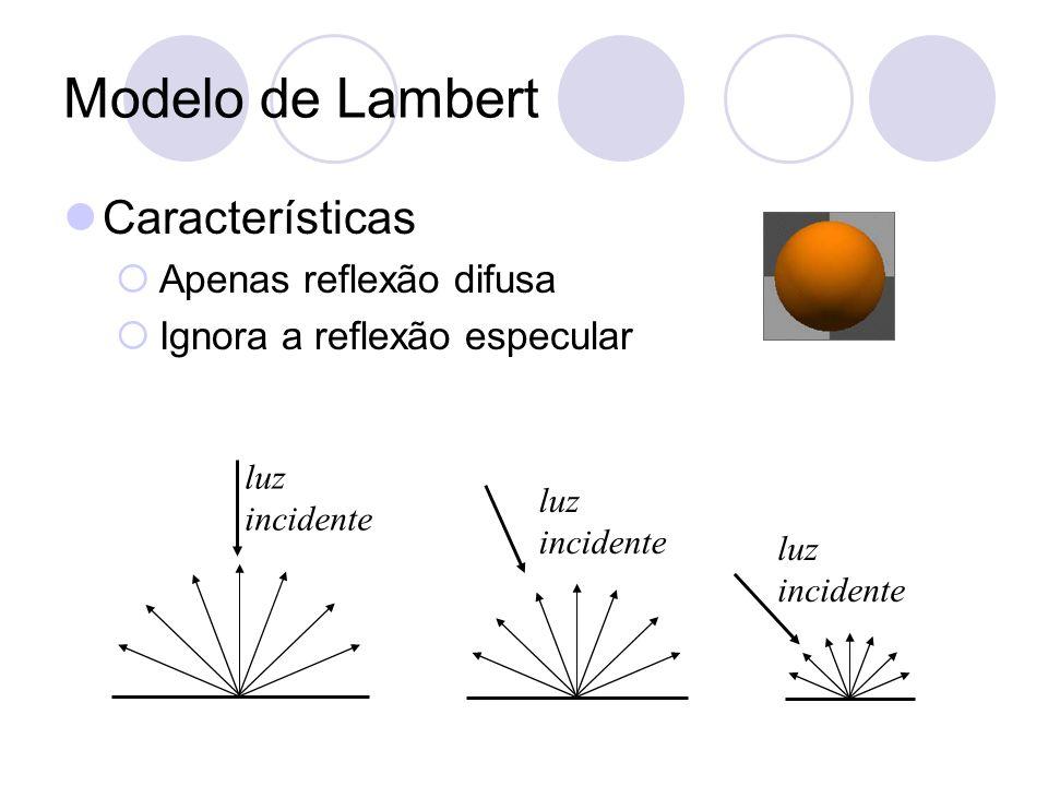 Modelo de Lambert Características Apenas reflexão difusa Ignora a reflexão especular luz incidente