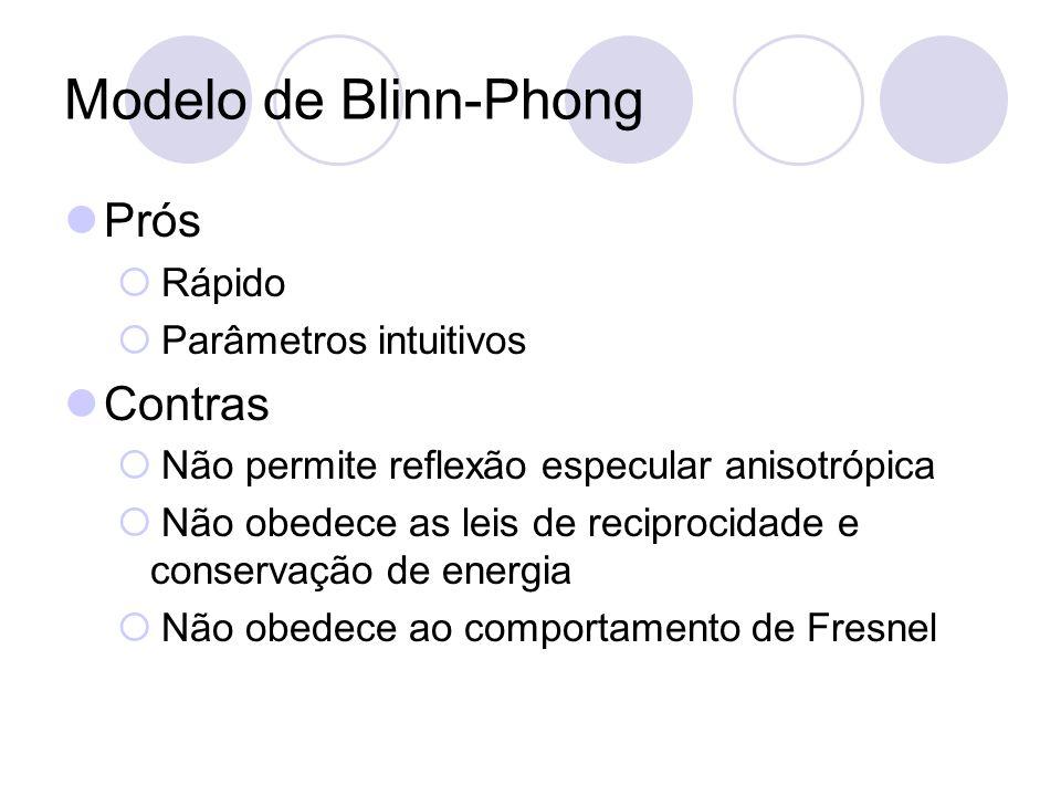 Modelo de Blinn-Phong Prós Rápido Parâmetros intuitivos Contras Não permite reflexão especular anisotrópica Não obedece as leis de reciprocidade e con