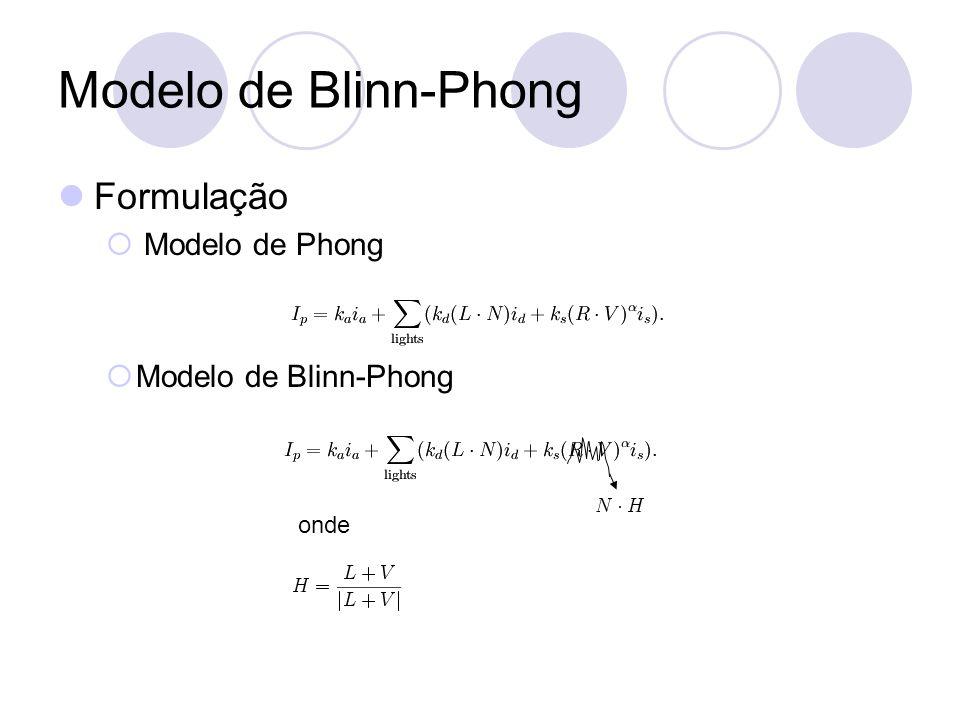 Modelo de Blinn-Phong Formulação Modelo de Phong Modelo de Blinn-Phong onde