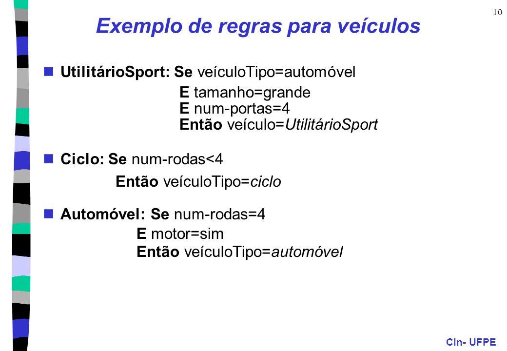 CIn- UFPE 10 Exemplo de regras para veículos UtilitárioSport: Se veículoTipo=automóvel E tamanho=grande E num-portas=4 Então veículo=UtilitárioSport C