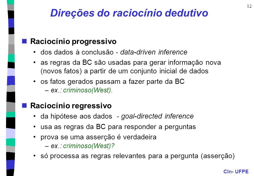 CIn- UFPE 12 Direções do raciocínio dedutivo Raciocínio progressivo dos dados à conclusão - data-driven inference as regras da BC são usadas para gera