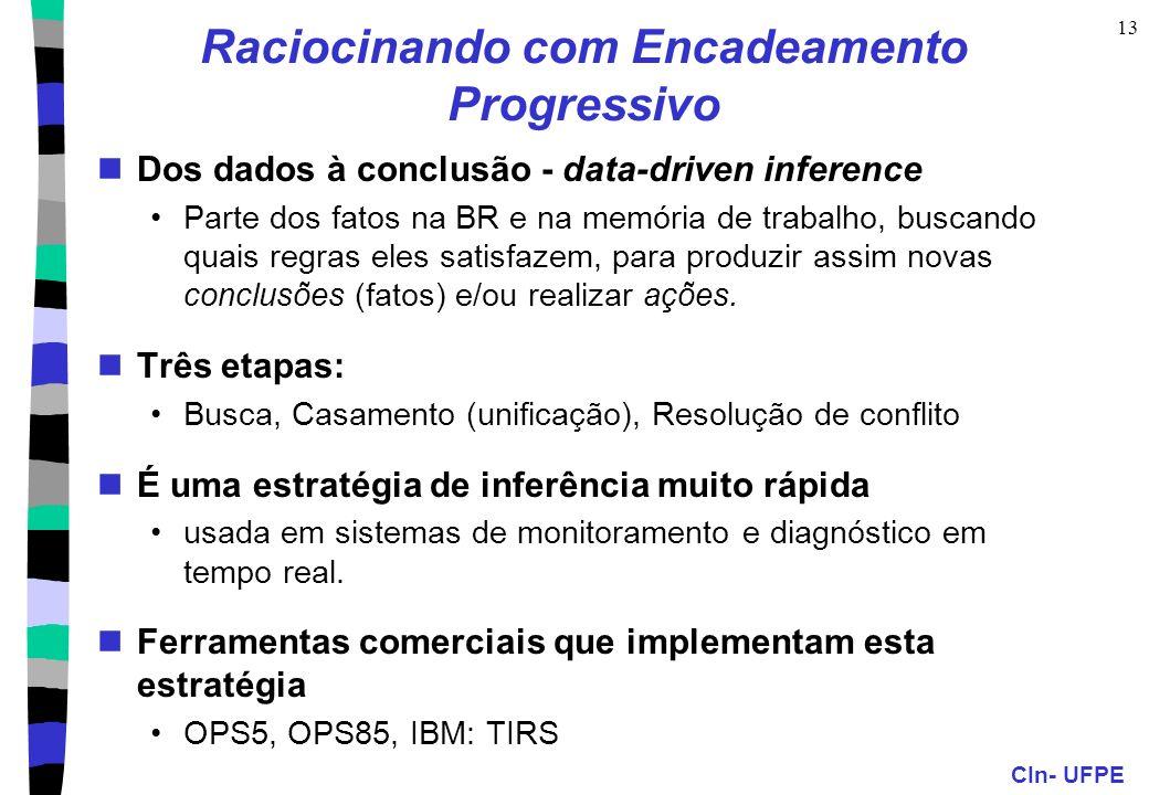 CIn- UFPE 13 Raciocinando com Encadeamento Progressivo Dos dados à conclusão - data-driven inference Parte dos fatos na BR e na memória de trabalho, b