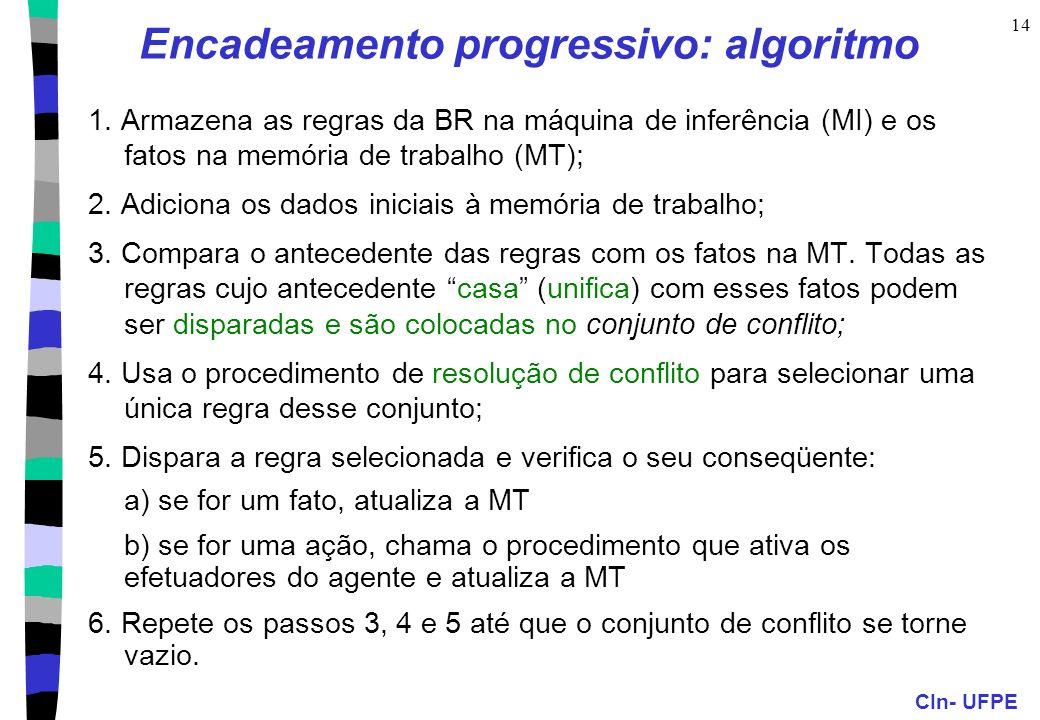 CIn- UFPE 14 Encadeamento progressivo: algoritmo 1. Armazena as regras da BR na máquina de inferência (MI) e os fatos na memória de trabalho (MT); 2.
