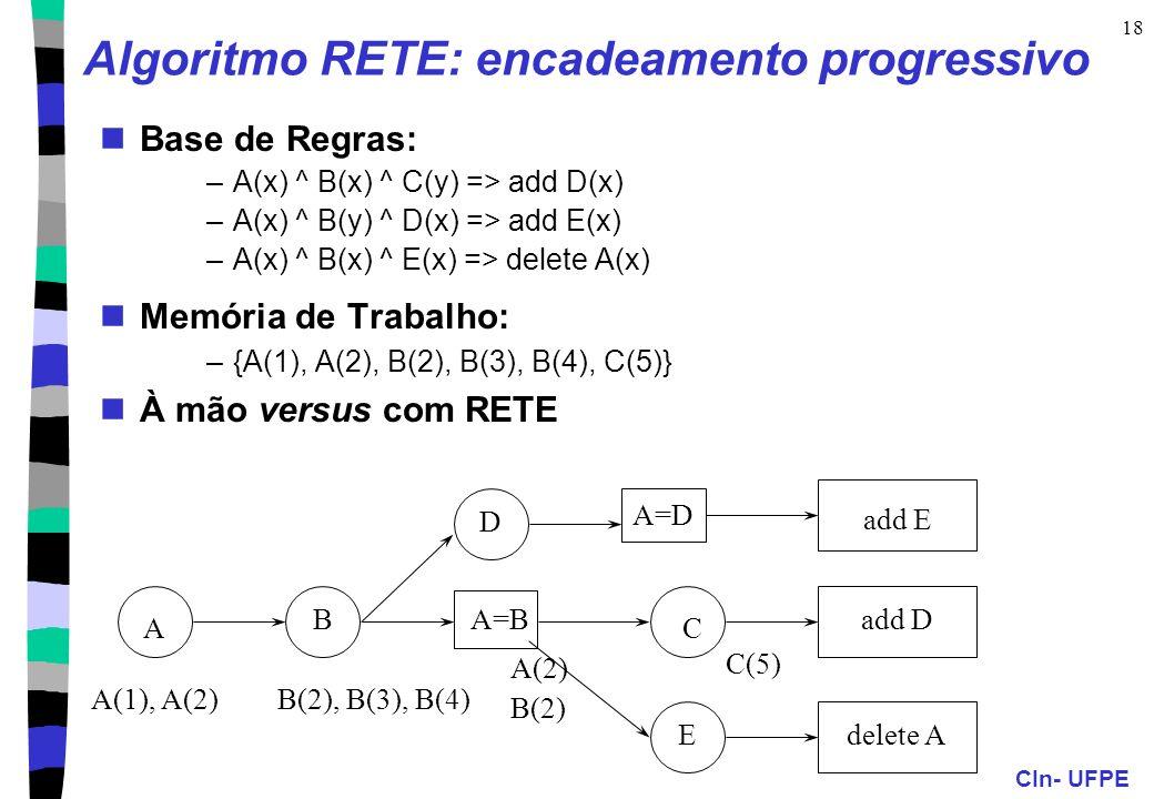 CIn- UFPE 18 A BA=B D C E add E add D delete A A(1), A(2)B(2), B(3), B(4) A(2) B(2) C(5) A=D Algoritmo RETE: encadeamento progressivo Base de Regras: