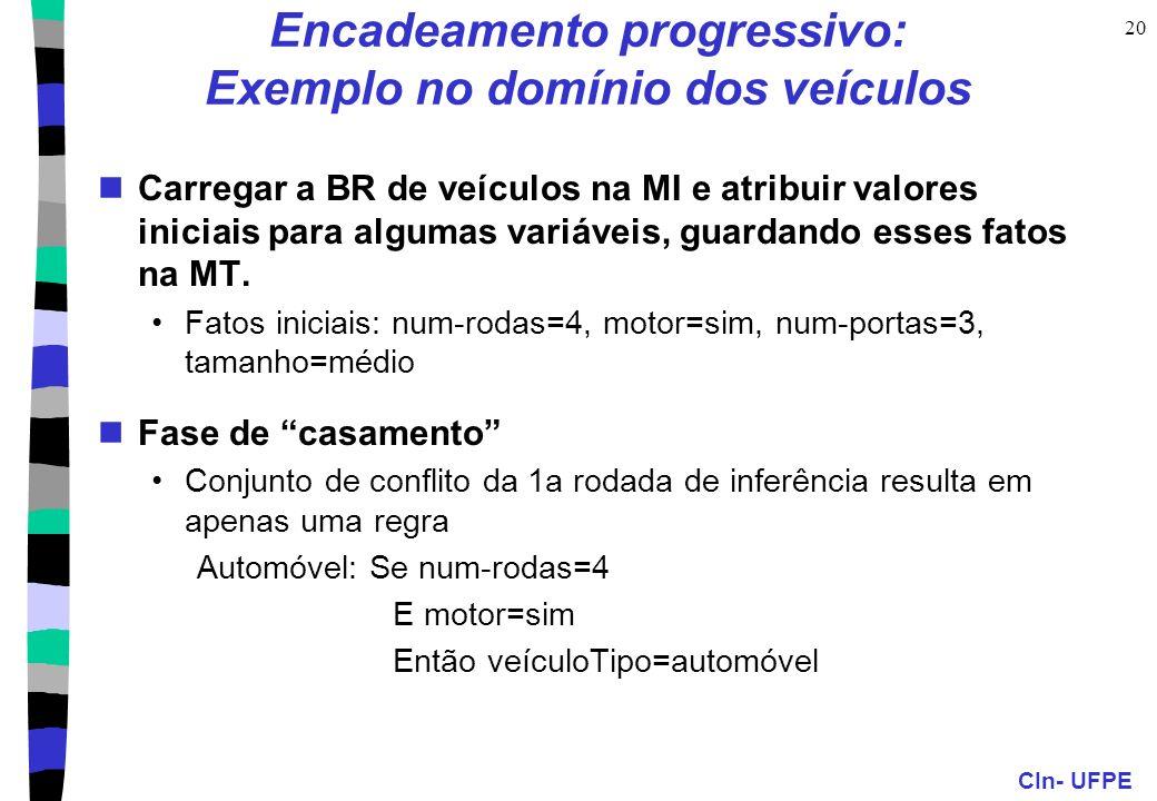 CIn- UFPE 20 Encadeamento progressivo: Exemplo no domínio dos veículos Carregar a BR de veículos na MI e atribuir valores iniciais para algumas variáv