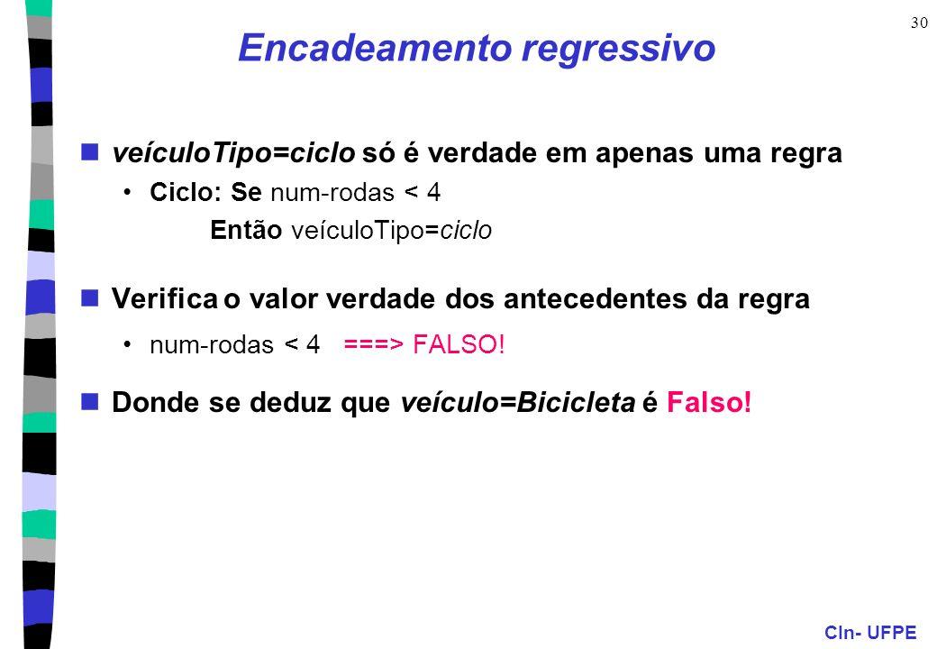 CIn- UFPE 30 Encadeamento regressivo veículoTipo=ciclo só é verdade em apenas uma regra Ciclo: Se num-rodas < 4 Então veículoTipo=ciclo Verifica o val
