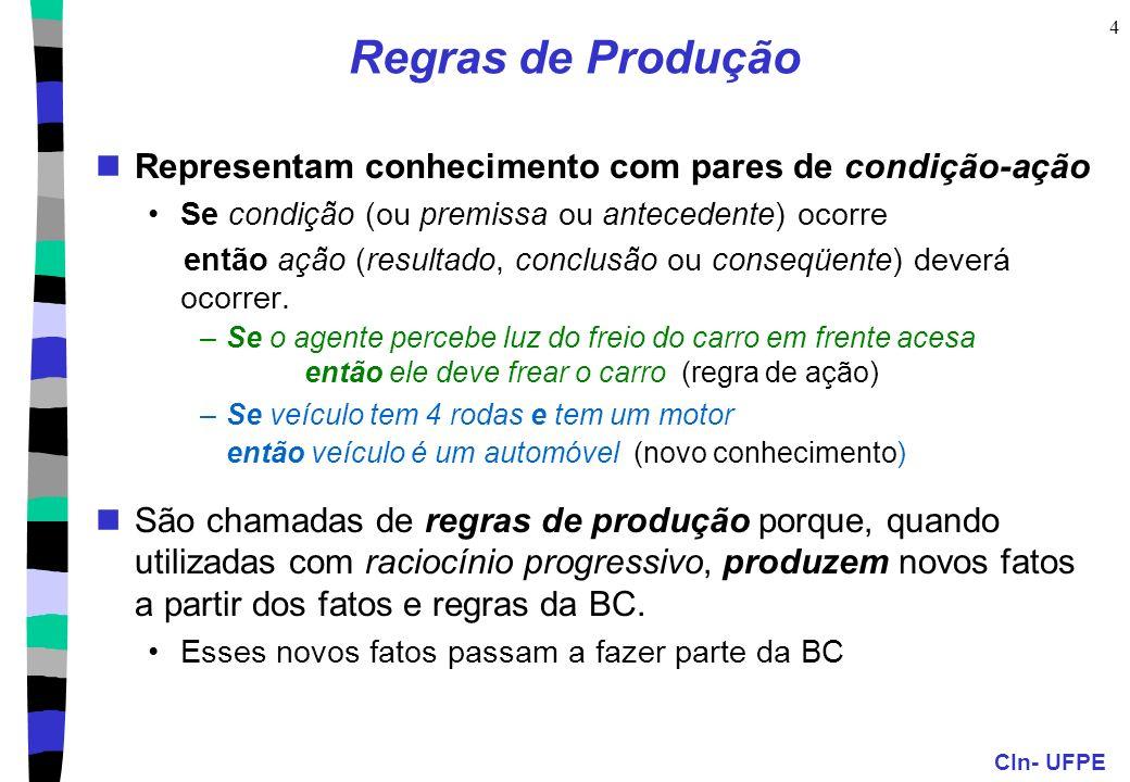 CIn- UFPE 4 Regras de Produção Representam conhecimento com pares de condição-ação Se condição (ou premissa ou antecedente) ocorre então ação (resulta