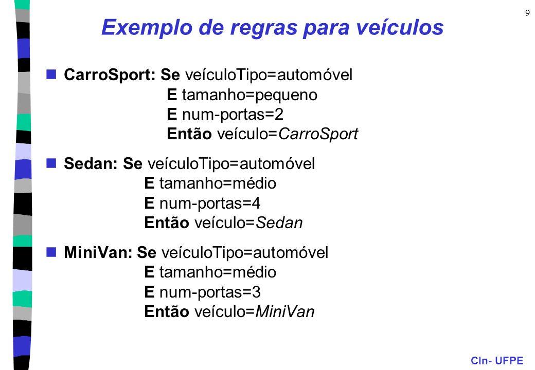 CIn- UFPE 9 Exemplo de regras para veículos CarroSport: Se veículoTipo=automóvel E tamanho=pequeno E num-portas=2 Então veículo=CarroSport Sedan: Se v