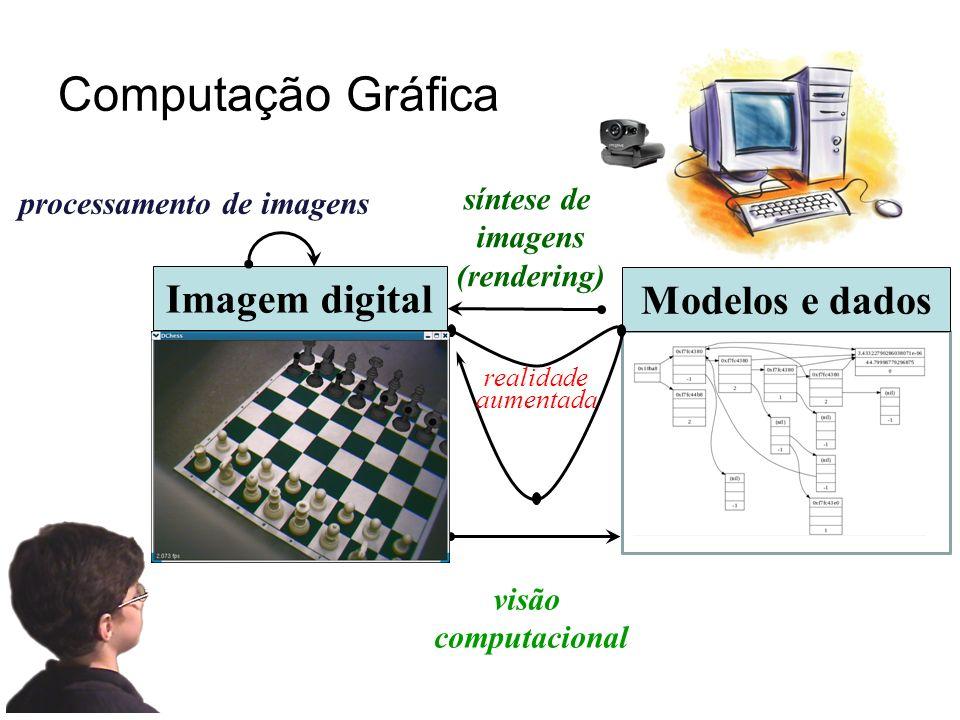 Imagem digital Modelos e dados visão computacional síntese de imagens (rendering) realidade aumentada processamento de imagens Computação Gráfica
