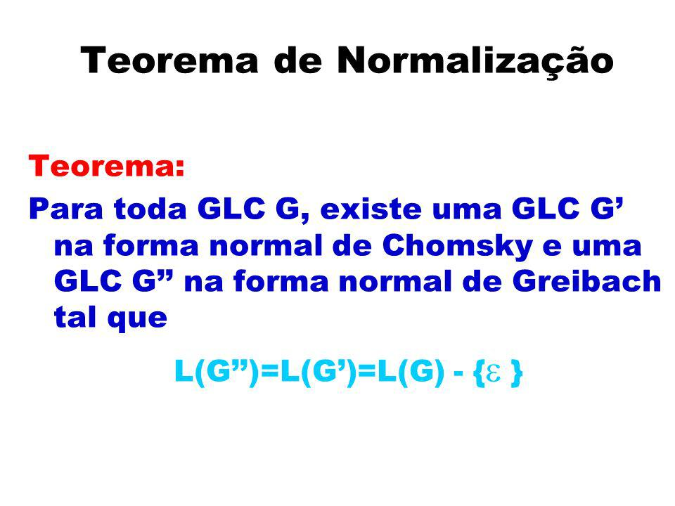 Teorema de Normalização Teorema: Para toda GLC G, existe uma GLC G na forma normal de Chomsky e uma GLC G na forma normal de Greibach tal que L(G)=L(G