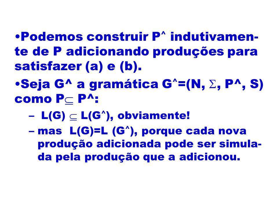 Podemos construir P ^ indutivamen- te de P adicionando produções para satisfazer (a) e (b). Seja G^ a gramática G ^ =(N,, P^, S) como P P^: – L(G) L(G