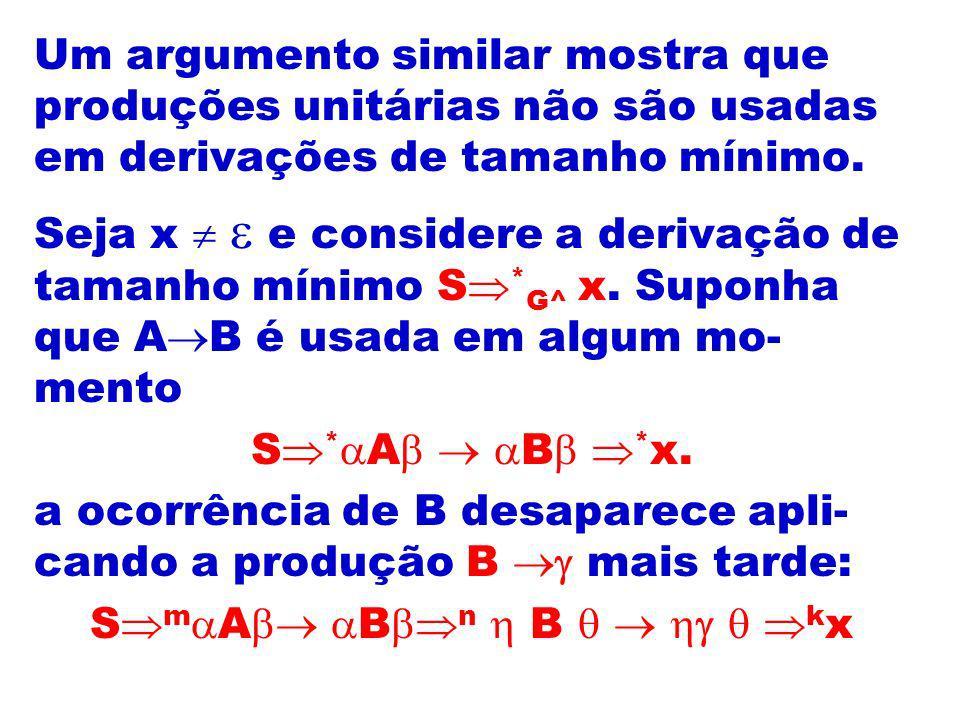 Um argumento similar mostra que produções unitárias não são usadas em derivações de tamanho mínimo. Seja x e considere a derivação de tamanho mínimo S
