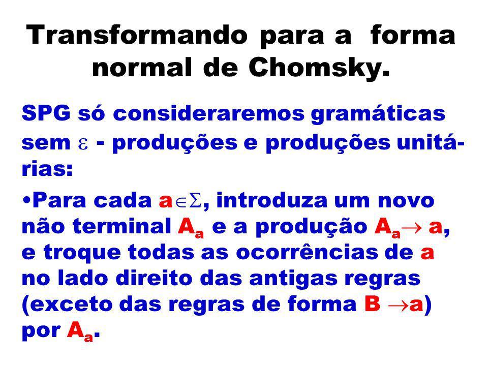 Transformando para a forma normal de Chomsky. SPG só consideraremos gramáticas sem - produções e produções unitá- rias: Para cada a, introduza um novo