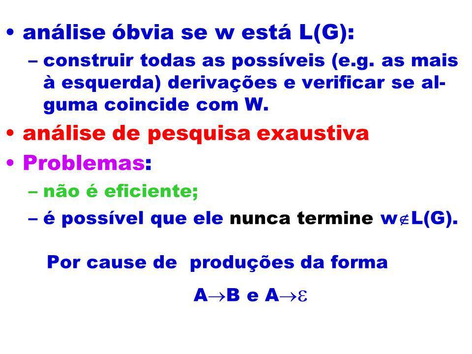 Ambigüidade Uma gramática livre de contexto G é ambígua se existe w L(G) com no mí- nimo duas árvores de derivação.