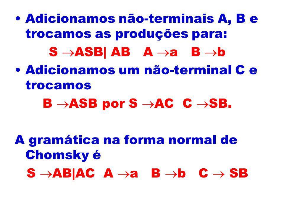 Adicionamos não-terminais A, B e trocamos as produções para: S ASB| AB A a B b Adicionamos um não-terminal C e trocamos B ASB por S AC C SB. A gramáti