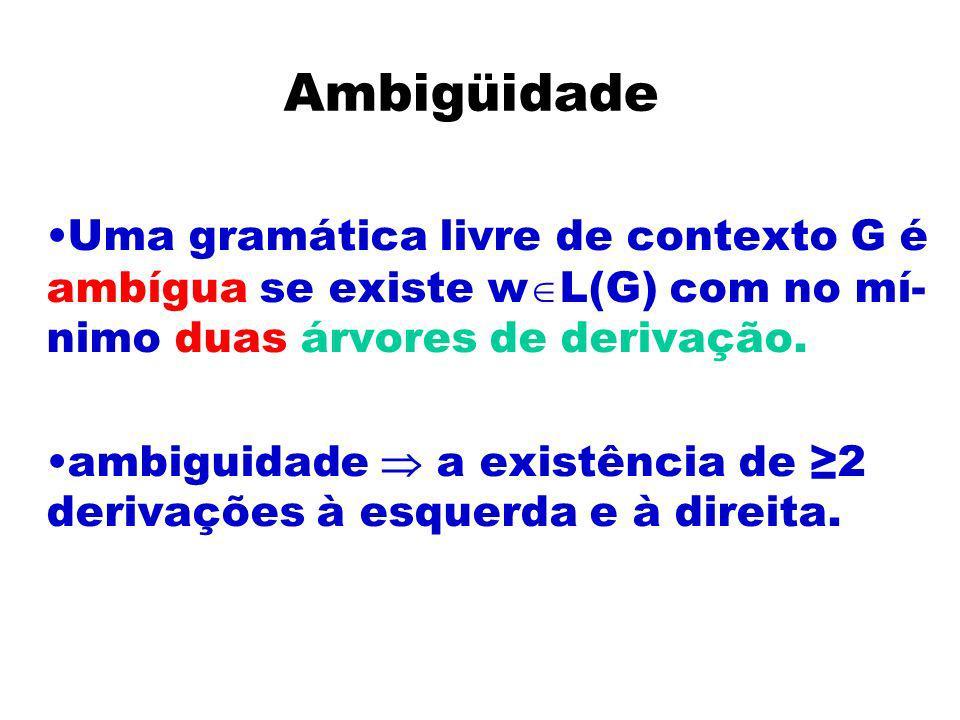 Exemplo: A gramática com produções S aSb | SS | é ambígua.