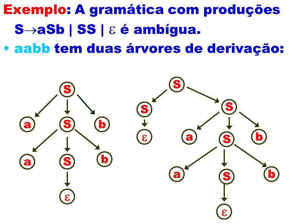 Exemplo: A gramática com produções S aSb | SS | é ambígua. aabb tem duas árvores de derivação: S aS Sa b b S S S b S a S ab