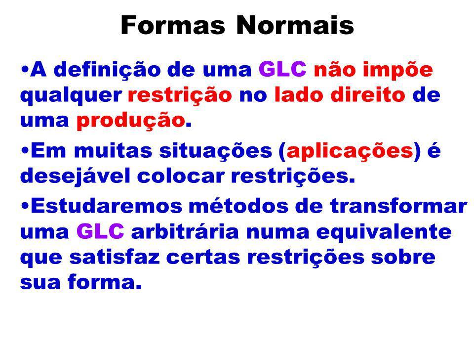 Forma Normal de Chomsky Uma gramática livre de contexto está na forma normal de Chomsky se todas as produções são da forma A BC ou A a onde A, B, C V e a T.