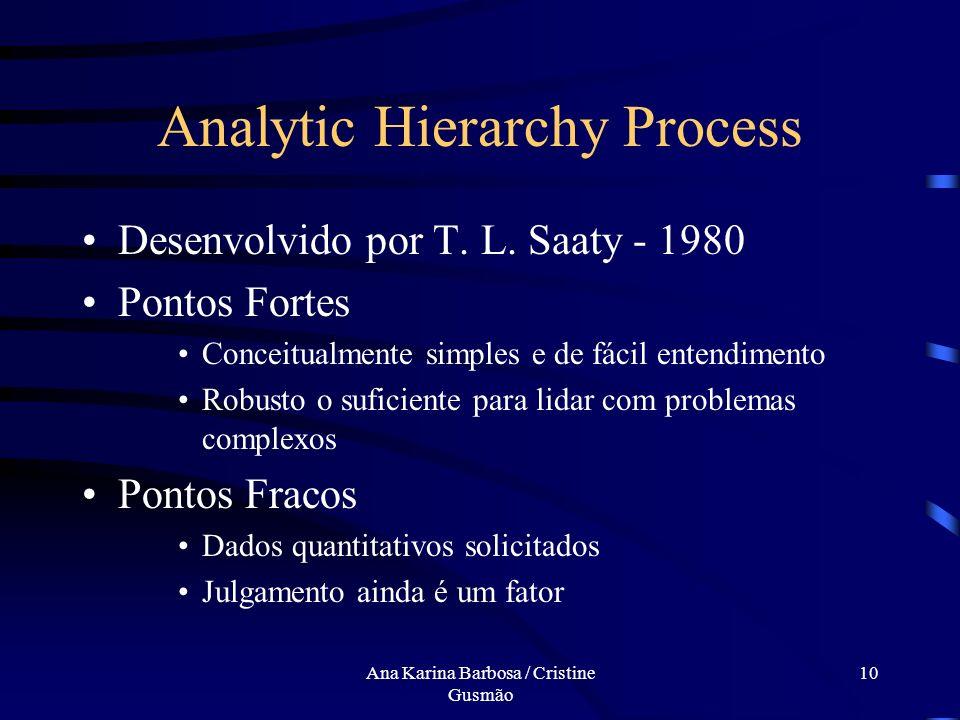 Ana Karina Barbosa / Cristine Gusmão 9 Quality Function Deployment Identificando o Cliente Determinando os Requisitos do Cliente Priorizando os Requis