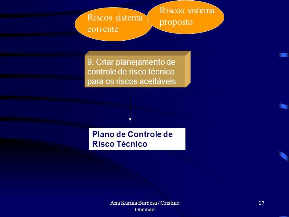 Ana Karina Barbosa / Cristine Gusmão 16 6. Priorizar mudanças utilizando a análise de custo-benefício & avaliação de riscos 7. Desenvolver plano de mu