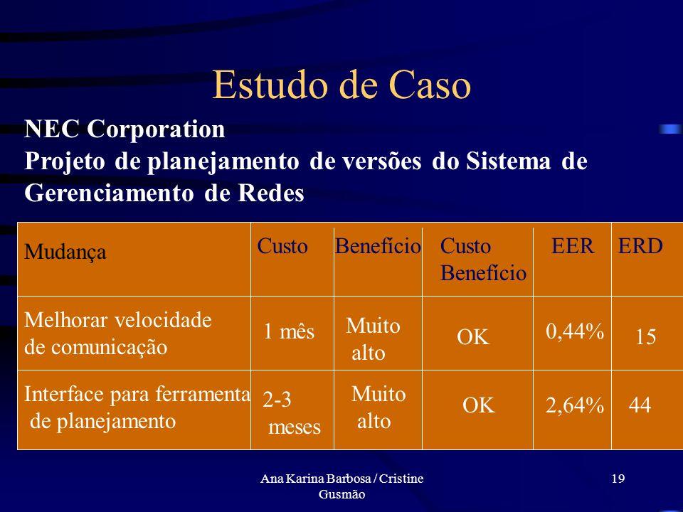 Ana Karina Barbosa / Cristine Gusmão 18 Ordenado Por: Benefício Depois Por: Custo Depois Por: Eficácia em redução de risco Depois Por: Exposição à ris