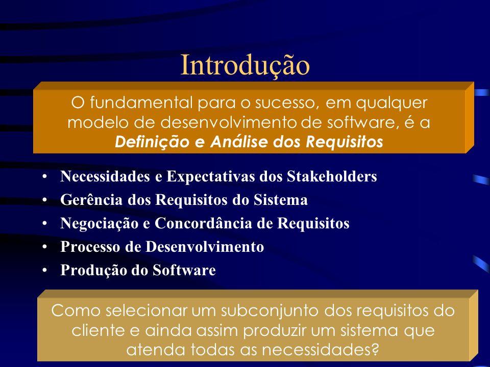 Ana Karina Barbosa / Cristine Gusmão 2 Tópicos Introdução Porquê Priorizar Requisitos? Métodos e Técnicas de Priorização Considerações Finais Conclusã