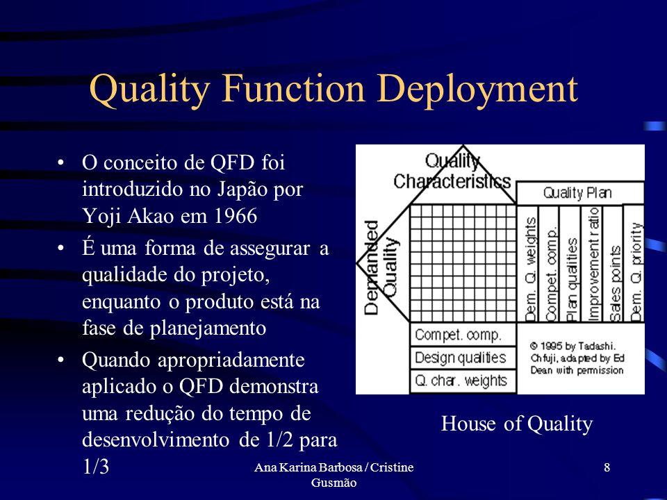 Ana Karina Barbosa / Cristine Gusmão 8 Quality Function Deployment O conceito de QFD foi introduzido no Japão por Yoji Akao em 1966 É uma forma de assegurar a qualidade do projeto, enquanto o produto está na fase de planejamento Quando apropriadamente aplicado o QFD demonstra uma redução do tempo de desenvolvimento de 1/2 para 1/3 House of Quality