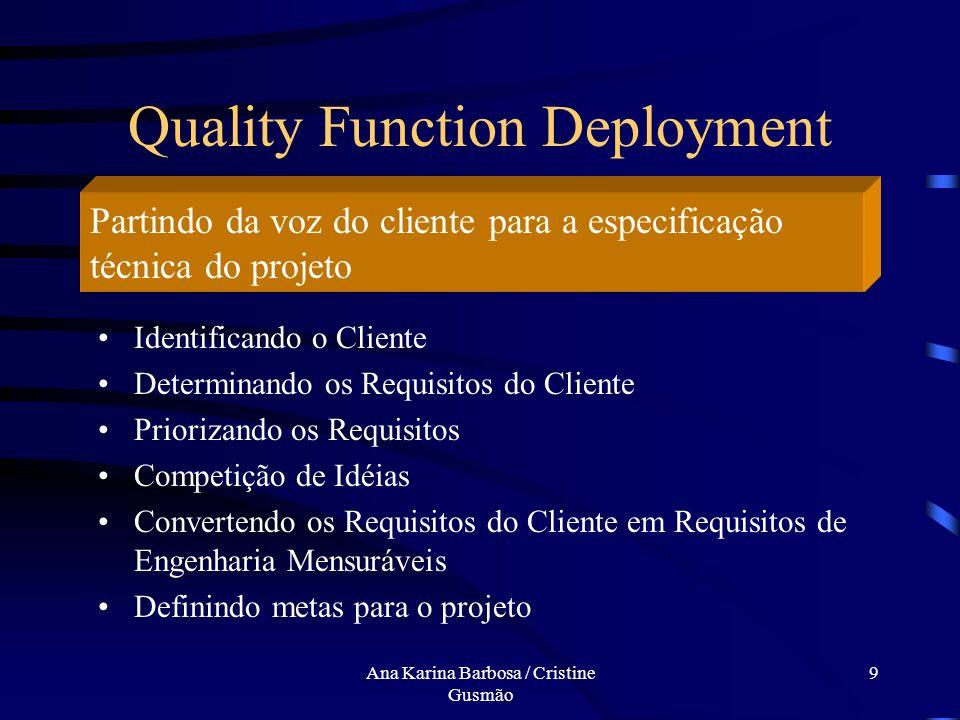 Ana Karina Barbosa / Cristine Gusmão 9 Quality Function Deployment Identificando o Cliente Determinando os Requisitos do Cliente Priorizando os Requisitos Competição de Idéias Convertendo os Requisitos do Cliente em Requisitos de Engenharia Mensuráveis Definindo metas para o projeto Partindo da voz do cliente para a especificação técnica do projeto