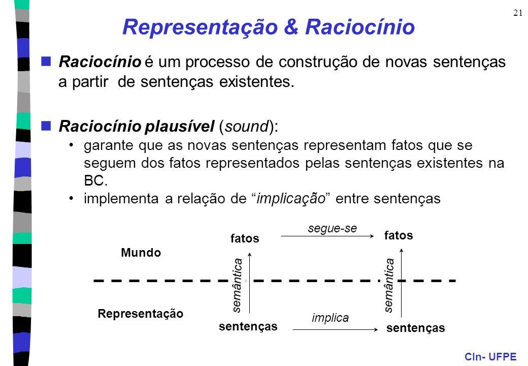CIn- UFPE 21 Representação & Raciocínio Raciocínio é um processo de construção de novas sentenças a partir de sentenças existentes. Raciocínio plausív