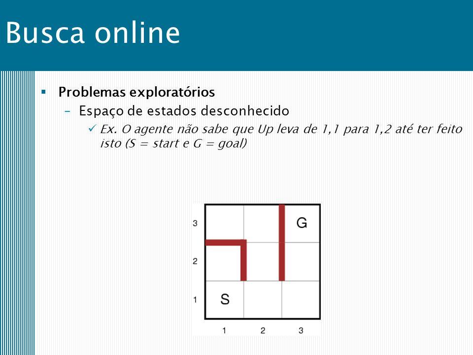 Busca online Problemas exploratórios –Espaço de estados desconhecido Ex.