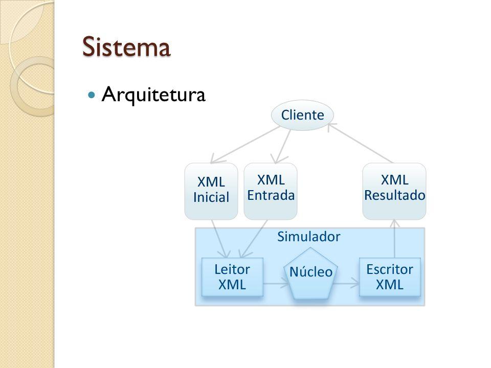 Sistema Arquitetura